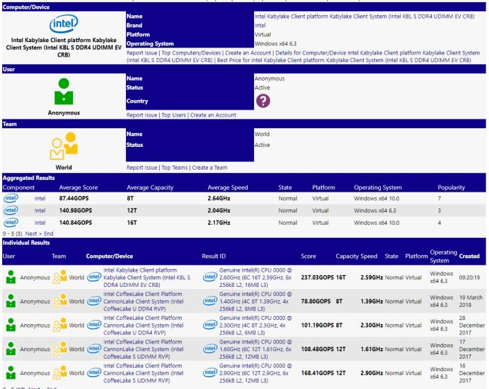 測試平台為 Kaby Lake-S,證明這顆 CPU 的針腳應該是 LGA 1151。
