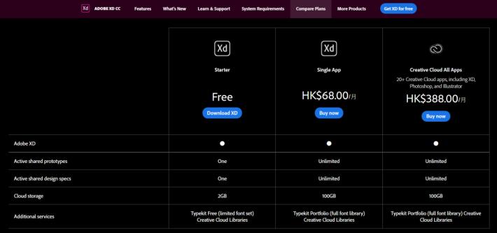 Adobe XD 免費版與付費版的分別。
