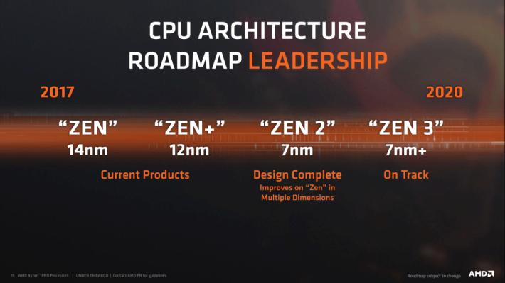 2019 年將有 7nm 製程 ZEN 2 架構 CPU。