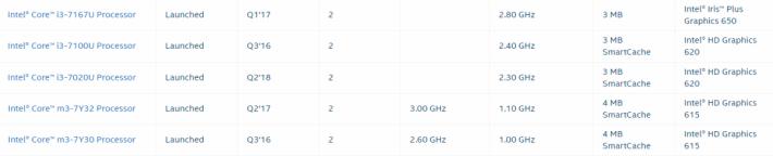 Intel i3-8121U 規格與第 7 代 Kaby Lake 差別不大。