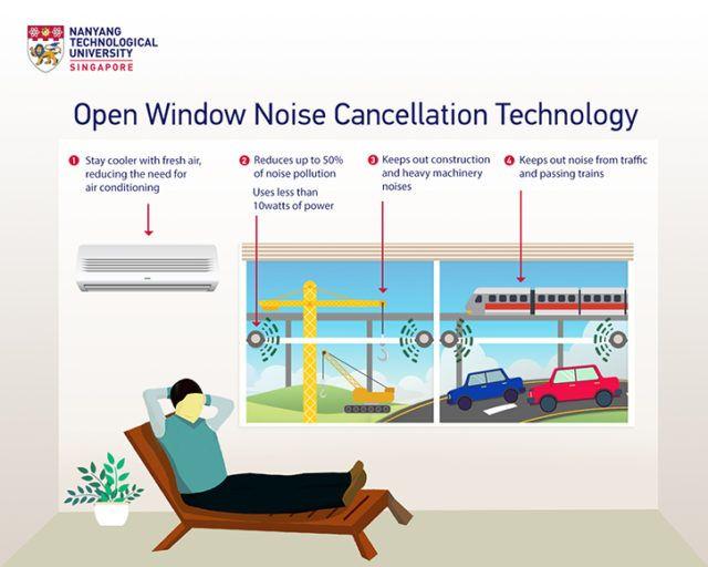 新加坡南洋理工大學研究的「降噪窗」技術。