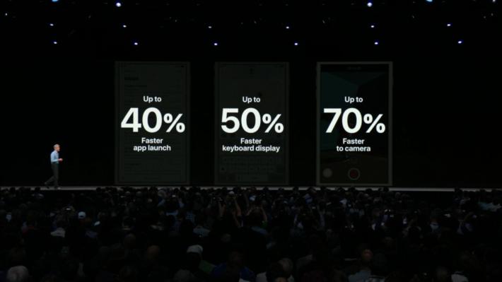 iOS 12 在舊型號手機上也會有理想的表現。