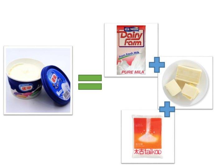 材料混合後會以 0 至 5 度進行冷卻及熟成,利用高速旋轉機把料理冷凍使當中的水分結成冰晶,最後用零下 30 度的強風令所有水分凍結變成雪糕。