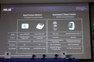 ASUS 把 Vivo Watch BP 定位在傳統血壓計及智能手錶市場。