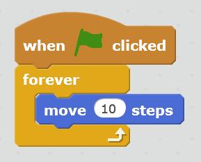 在圖像化程式語言中,初學者較為容易理解圖像中所表的意思。