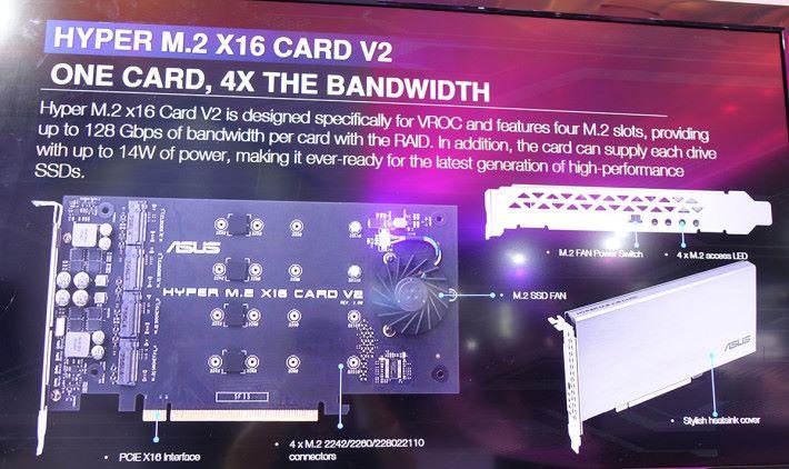 ASUS Hyper M.2 x16 card V2 支援 4x M.2 Socket 3 2242/2260/2280/22110 、尺寸為 20.2 x 9.6 x 1.3cm 。
