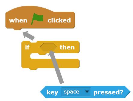 使用者可按方塊的形狀方便地互相接駁。