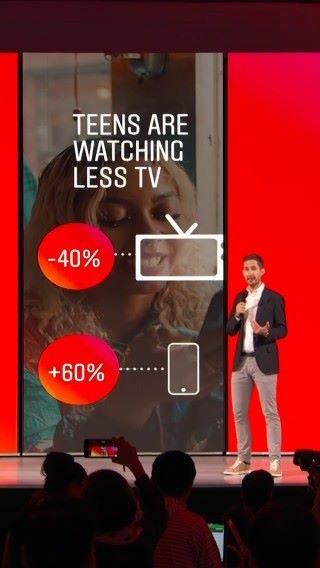 年青人觀看手機視頻較電視多,而且預期至 2021 年, 78% 流動網絡流量是來自觀看手機影片的。