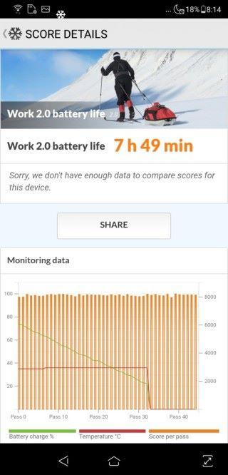 PCMark 的電池測試部分,有 7 小時 49 分鐘的使用時間,極之不錯。
