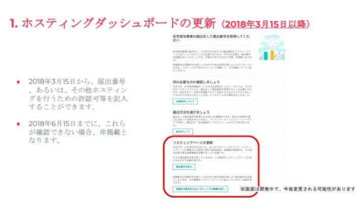 6 月 15 日(周五)開始,日本將推行《日本住宅宿泊事業法》,屆時一些未能提供宿泊設施登錄號碼的民宿將無法繼續經營。