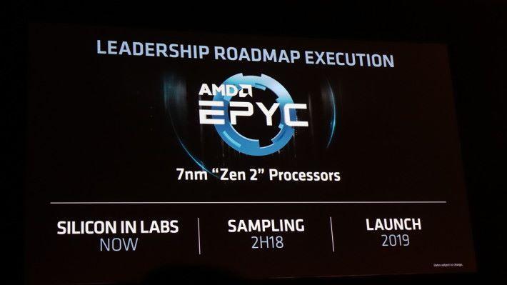 7nm EPYC 將於明年推出。