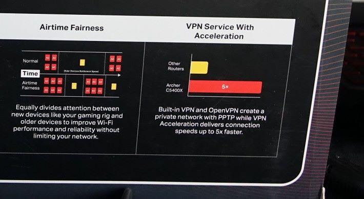 盒背介紹 Router 功能,包括 Airtime Fairness 和 PPTP / OpenVPN。