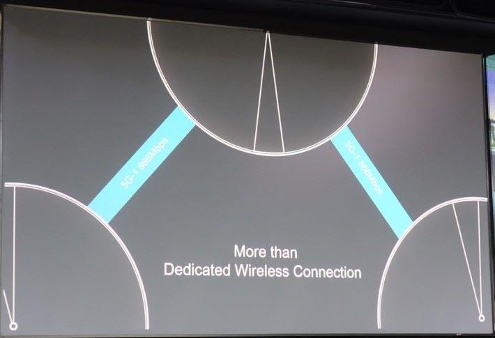 以往只有一個 Wi-Fi 頻段作 Node 與 Node 之間的獨立溝通渠道。