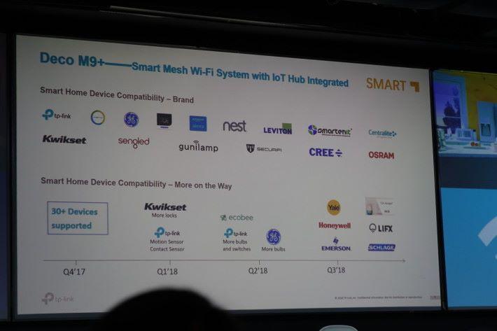 支援加入眾多品牌的 IoT 產品。