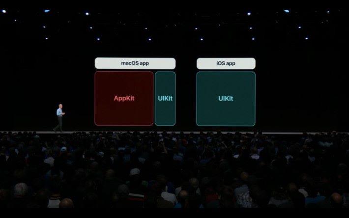 Apple 將一部分 iOS 的 UIKit 嵌入 macOS 的 AppKit ,以便將來開發人移植 iOS App 到 macOS 。