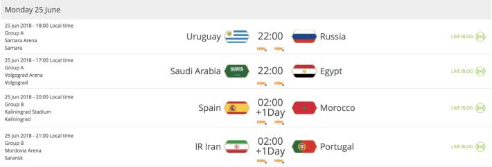 今晚西班牙及葡萄牙人會各自爭首次名出線。