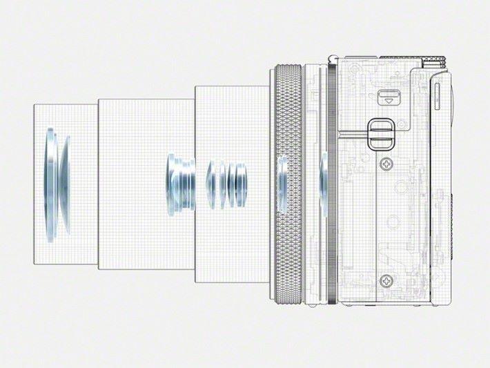RX100 VI 的鏡頭光學結構。