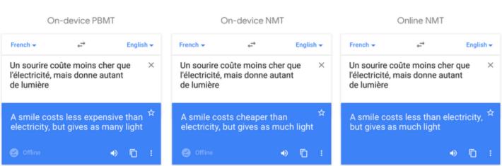 比較各翻譯系統的分別( PBMT 為 Phrase Based Machine Translation, 即基於短句的機械翻譯)