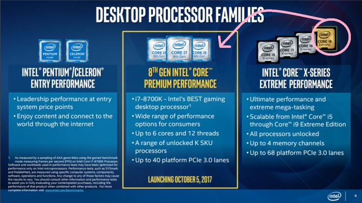 Intel 去年 Coffee Lake-S 的 i3 / 5 / 7 均增加 2 核心,而今年的 Whiskey Lake 主流級平台將會增加 i9 的型號。(粉色箭嘴,當然未來的 Core-X HEDT 平台都依然有 i9 啦。)