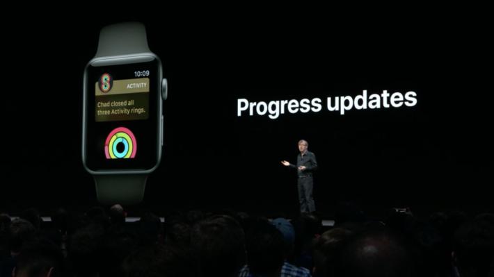 Competitions 會有 Progress updates 通知雙方。