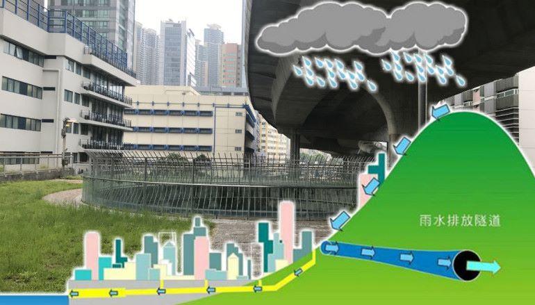 排水隧道 STEM 工程
