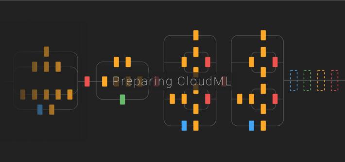 程式將所有資料上載到 Google Cloud Storage ,建立 Google Cloud Machine Learning Job 進行機器學習。