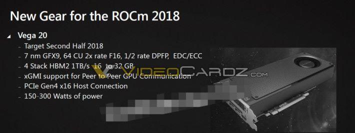 外媒 Videocardz 曾泄露過一張據說是 AMD 的內部簡報,寫著 Vega 20 GPU 將用 PCIe 4.0 x16 連接。Source:Videocardz