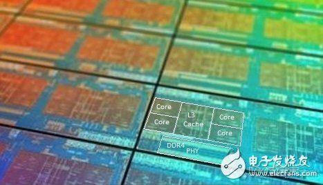 圖中每一塊晶片,都有 2 個「橙色」CCX。圖片來源:電子發燒友。