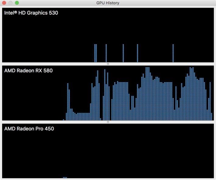 透過「活動監視器」可以看到正在使用 eGPU 來顯示,只使用少量內顯,機內獨顯完全沒用過。