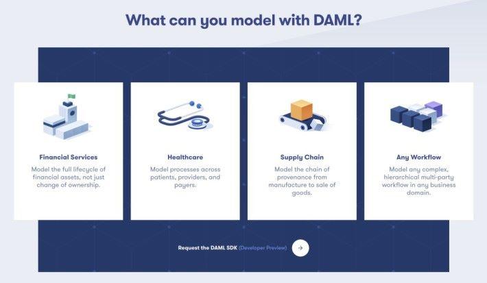 透過 DAML ,解決方案工程師可以開發出金融服務、醫護、供應鏈等的區塊鏈應用模型。