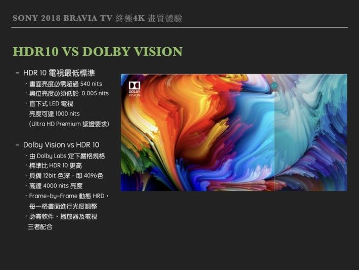 .Dolby Vision 是現時最高級的民用影像提升技術,門檻較高,需要有電視機、播放器材和軟件同時支援。