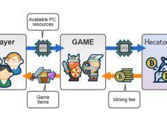 為遊戲發行商開拓財源 HecatonCave 以掘礦換取遊戲道具