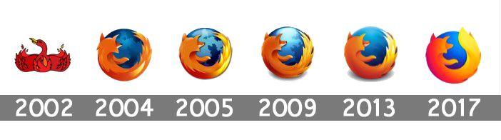 其實 Firefox 每隔幾年就會改一次標誌,不過全系列一齊改就比較少有。