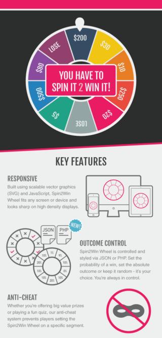 在網上隨便找個用來開發網上幸運輪的程式庫,一般都可以設定及控制抽獎機率,甚至加入特定條件(圖為 Spin2Win Wheel )。