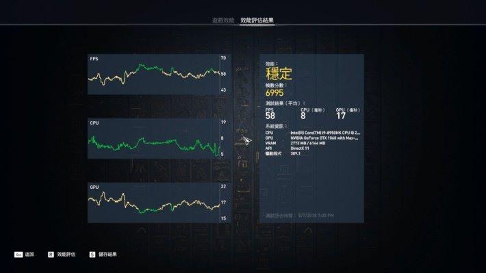 試玩《Assassin's Creed Origins》,高畫質設定下 Frame Rate 可達到 58fps 的水平。