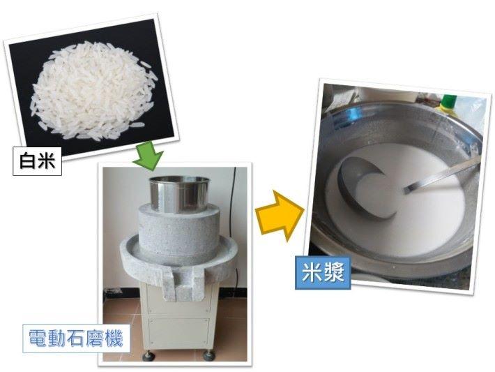不同原材料各具特性,加入米漿內就會造出不同的質感。