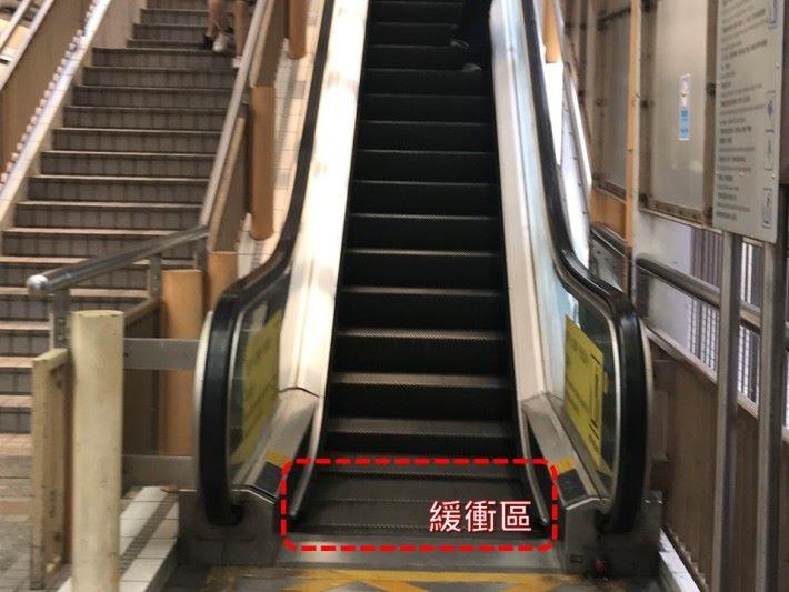 自動扶手電梯的起點和終點都設有緩衝區,主要用途是讓使用者適應自動扶手電梯的移動速度,移動得越快的自動扶手電梯,就需要越長的緩衝區。
