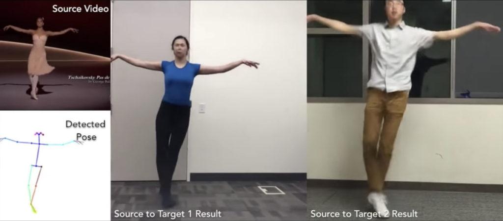 透過 GAN ,就可以令一般人跳出專業舞姿。不過更值得留意的是人工智能連被前景的人遮蓋的背景部分,和玻璃的倒影都「創造」出來。