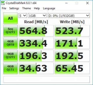 《 CrystalDiskMark 6.0.1 x64 》測試成績