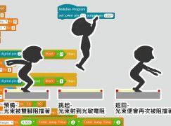 運動科學 垂直跳躍檢測(一)