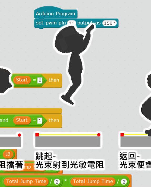 運動科學 垂直跳躍檢測(三)