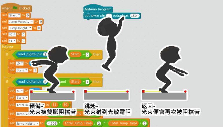 運動科學 垂直跳躍檢測(二)
