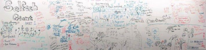 由班上每位同學看完各部分的英文書後,把重點寫(畫)到白板上。
