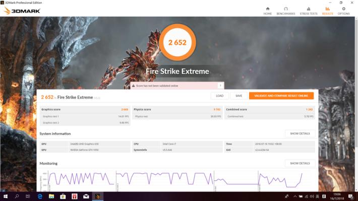 《3DMark Fire Strike Extreme》測試取得 2,652分。