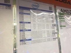 貿易戰加劇 CPU 再升價