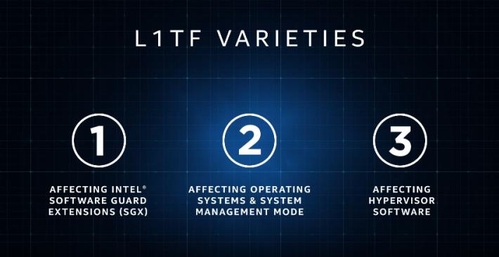 頭兩種關乎個人電腦及企業電腦,而第三種就與 Virtualization 伺服器相關。三種都已有修正檔更新。