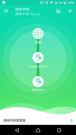 手機 App 主頁顯示網絡地圖,以及每個 Node 有多少無線裝置連接。