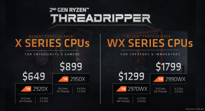 Threadripper 2990WX、2970WX、2950X 和 2920X 規格。