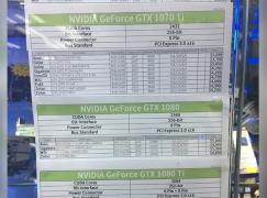 RTX 一出 NVIDIA 顯示卡略減價