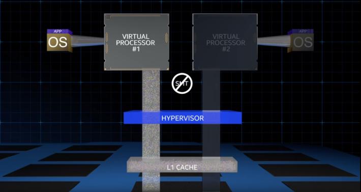 Intel 建議必要時,可關掉 Hyper Threading。